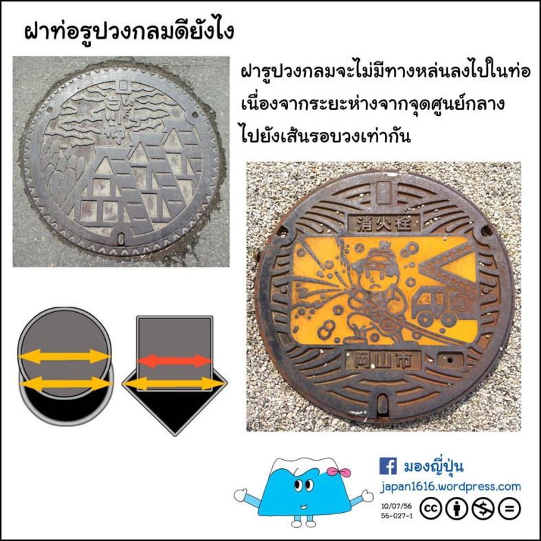 56-027 manhole cover ฝาท่อ