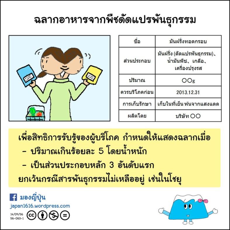 56-063 gm product label ฉลากอาหารดัดแปรพันธุกรรม