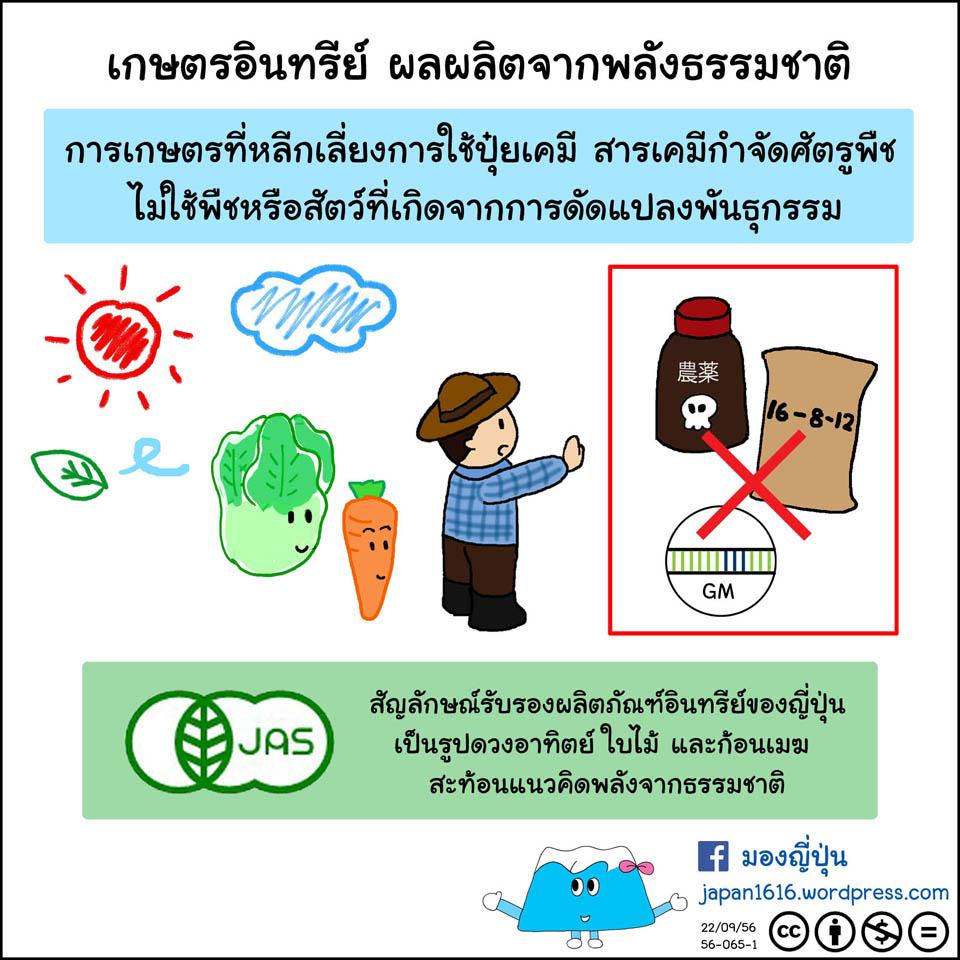 56-065 organic agriculture