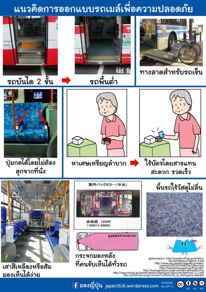 56-077 bus design