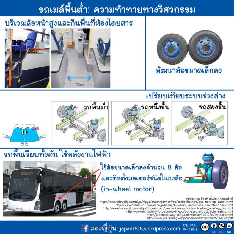 56-080 non-step full flat bus suspension