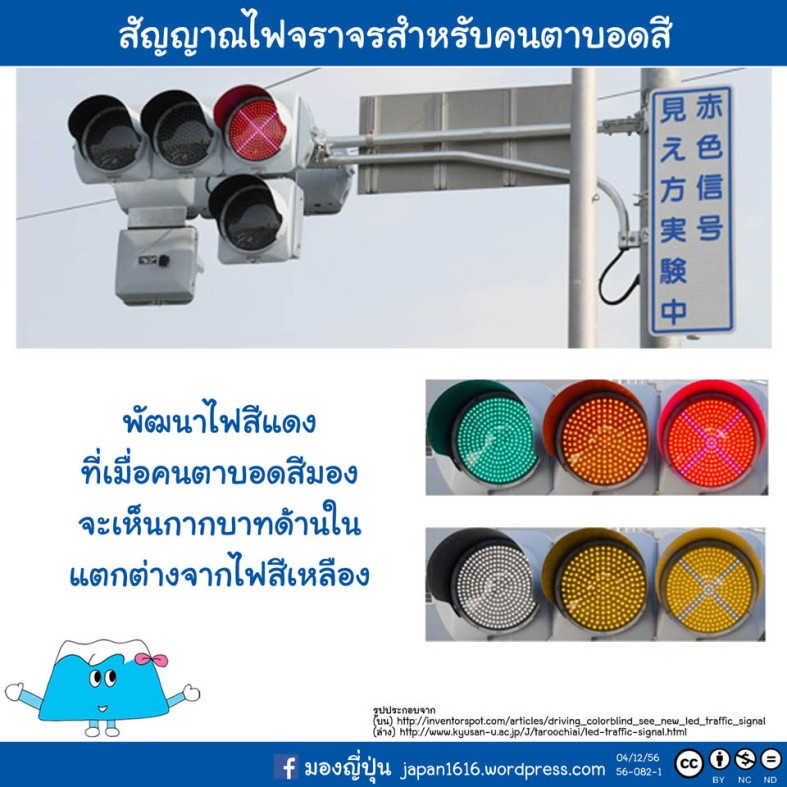 56-082 traffic light for colour deficient
