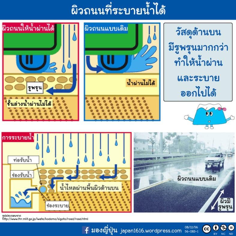 ผิวถนนที่ระบายน้ำได้