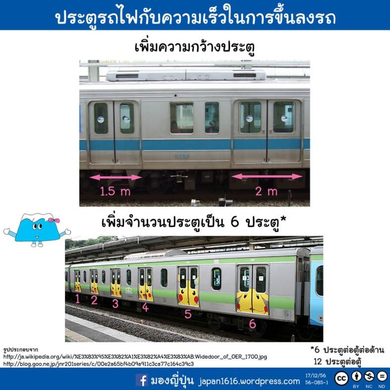 56-085 train doors