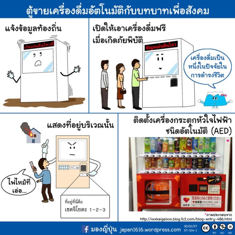 57-014 vending machine and social responsibility