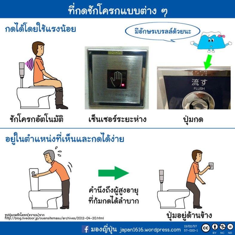 57-020 toilet flush