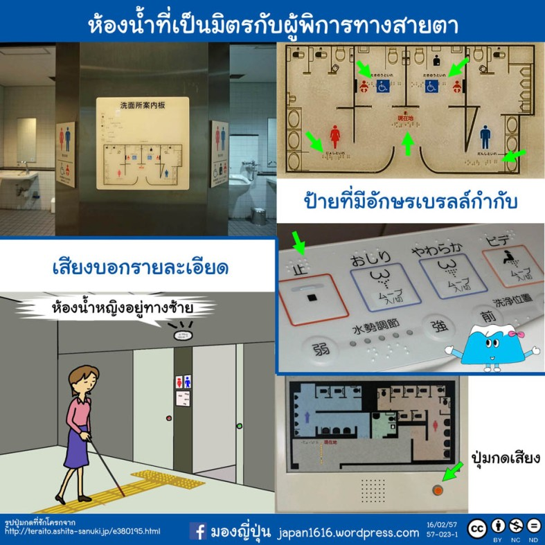 57-023 toilet for visually-impaired