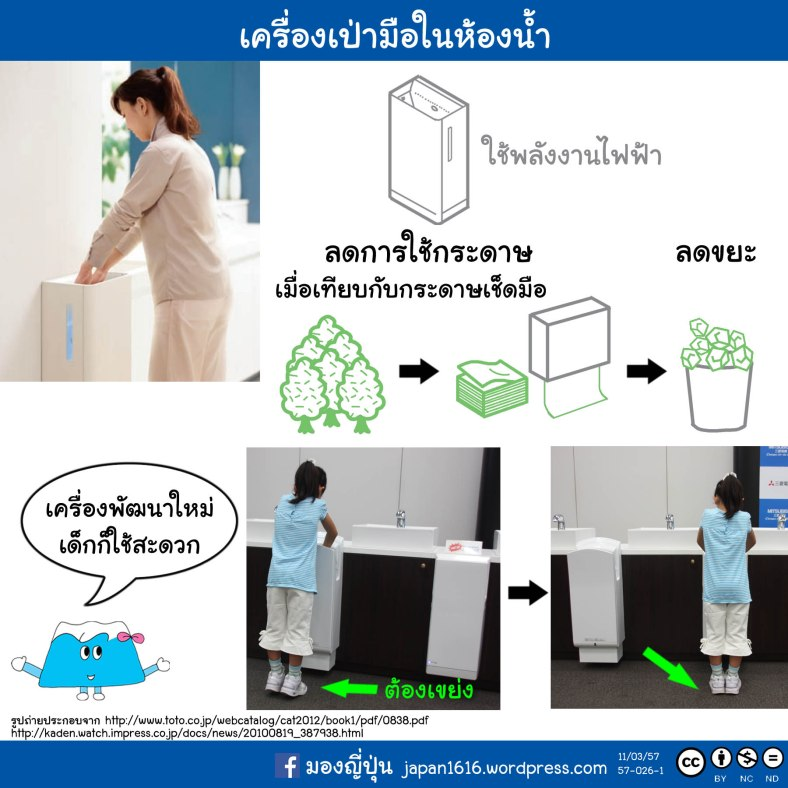 57-026 hand dryer