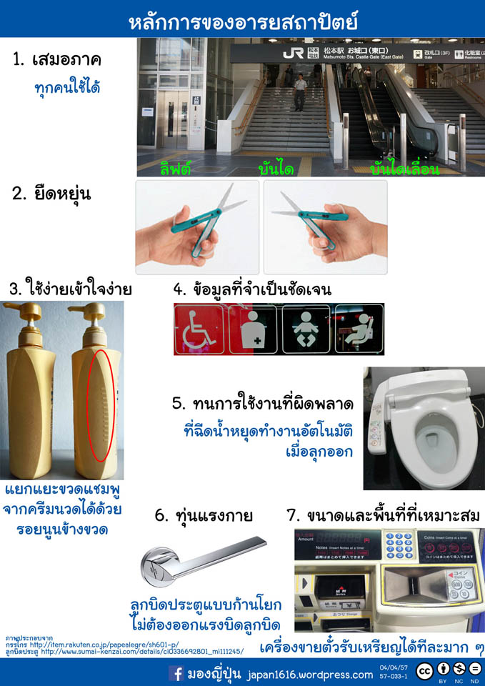 57-033 universal design principles