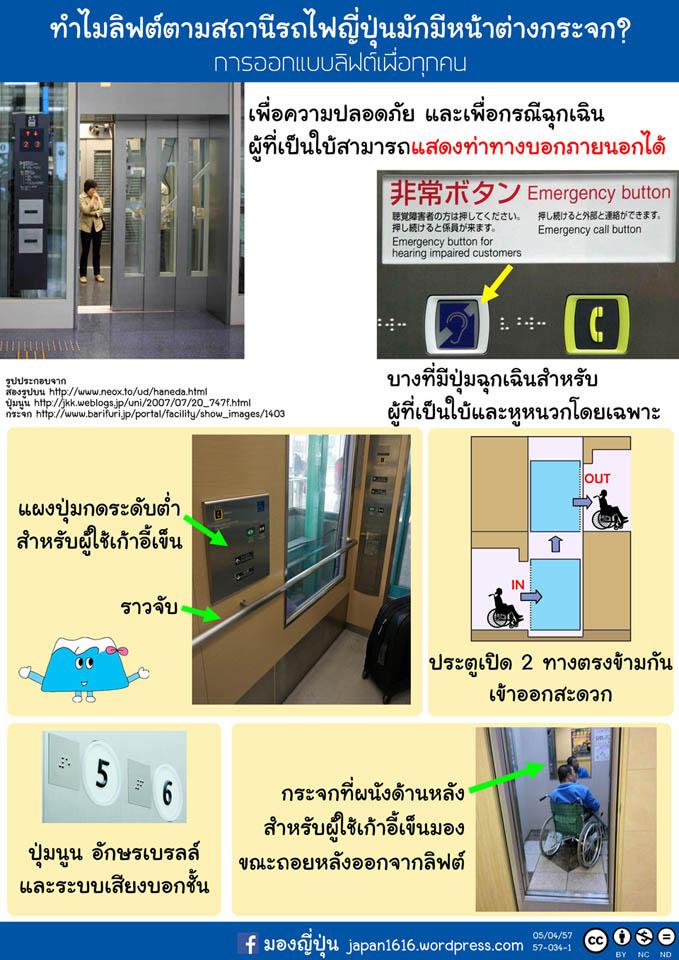 57-034 lift (elevator) universal design