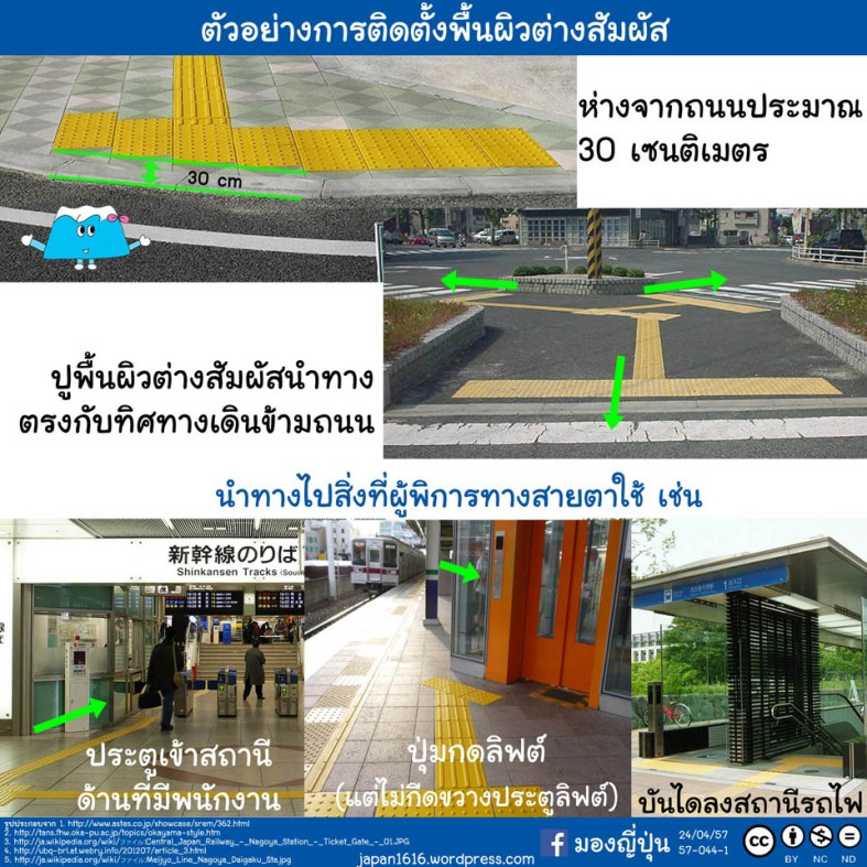 57-044 tactile paving usage