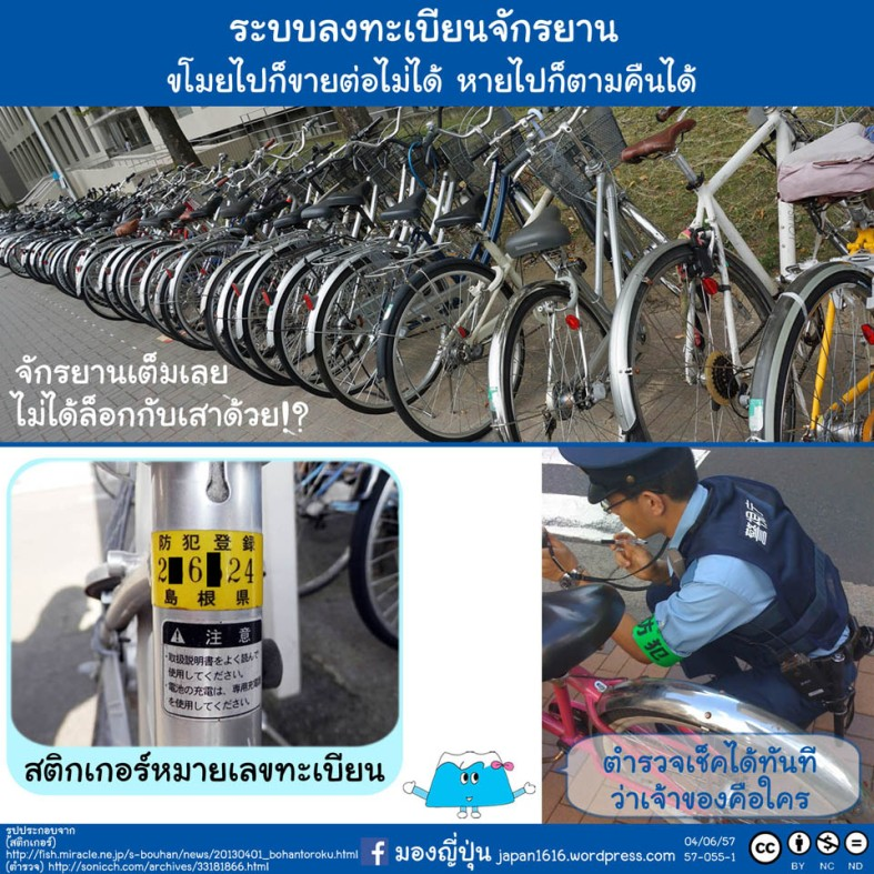 57-055 bicycle registration