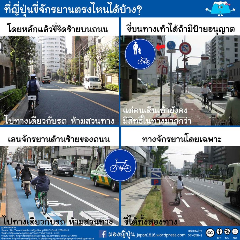 57-058 bicycle way