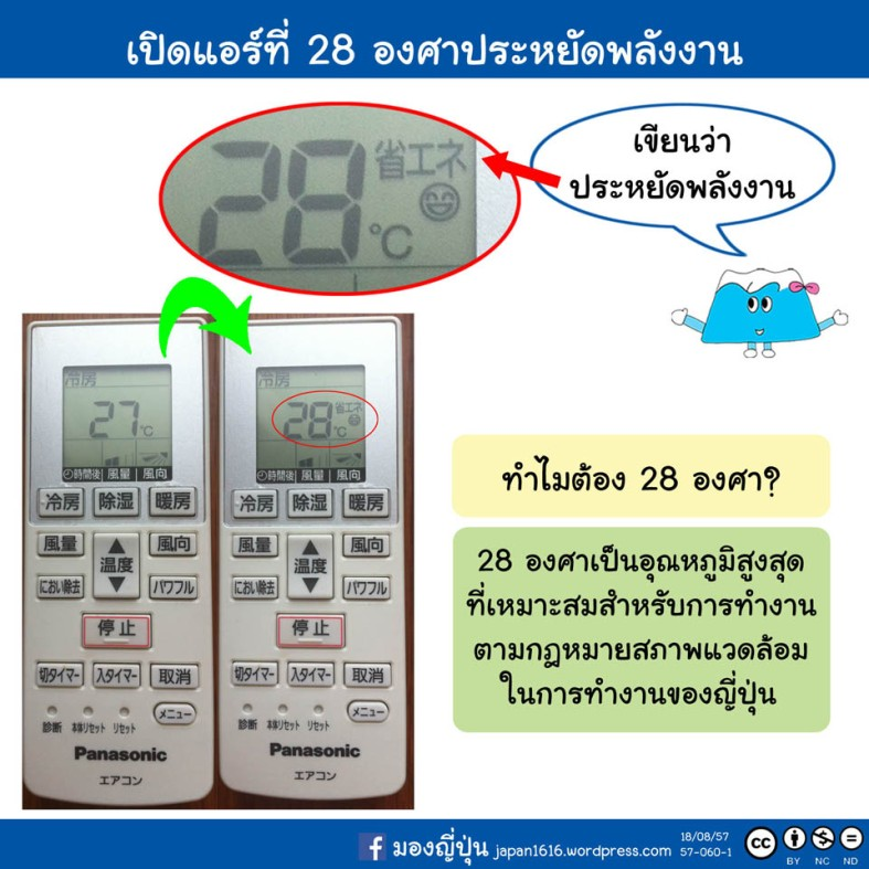 57-060 28 degrees to save energy