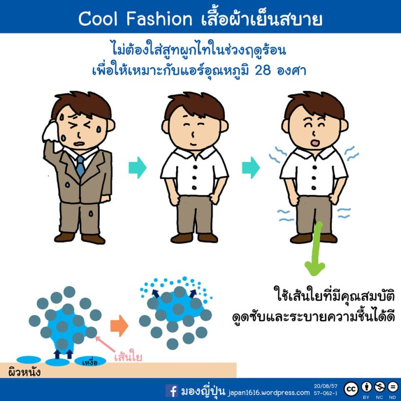 57-062 cool fashion