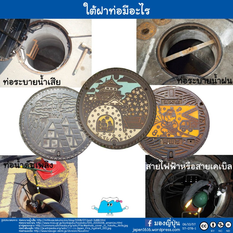 57-078 inside manhole