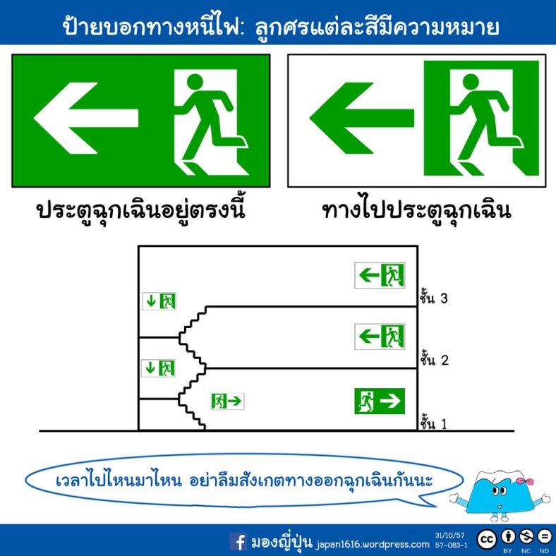 57-083 emergency exit sign