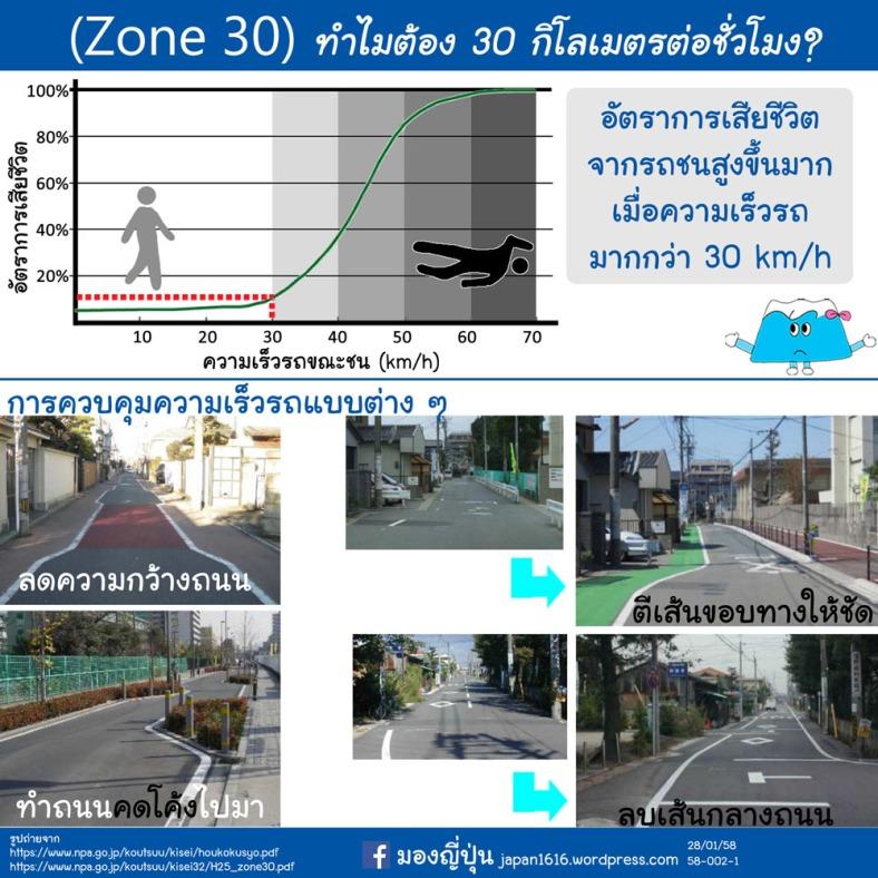 58-002 zone 30