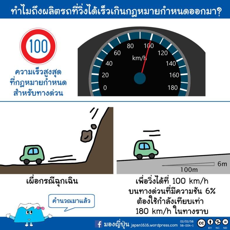 58-004 why make fast cars
