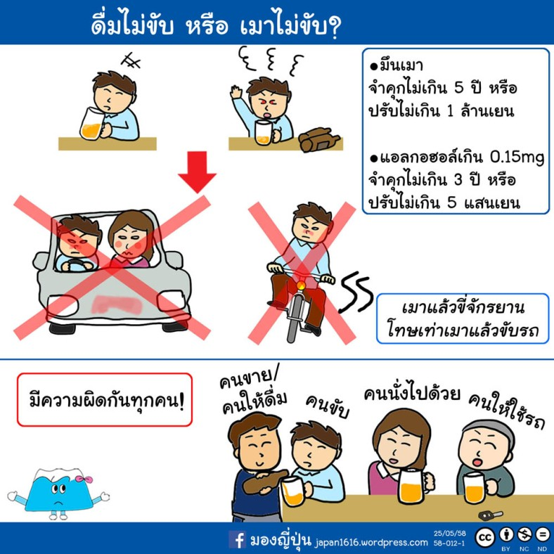 58-012 drink dont drive