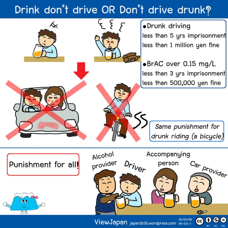 58-012e drink dont drive
