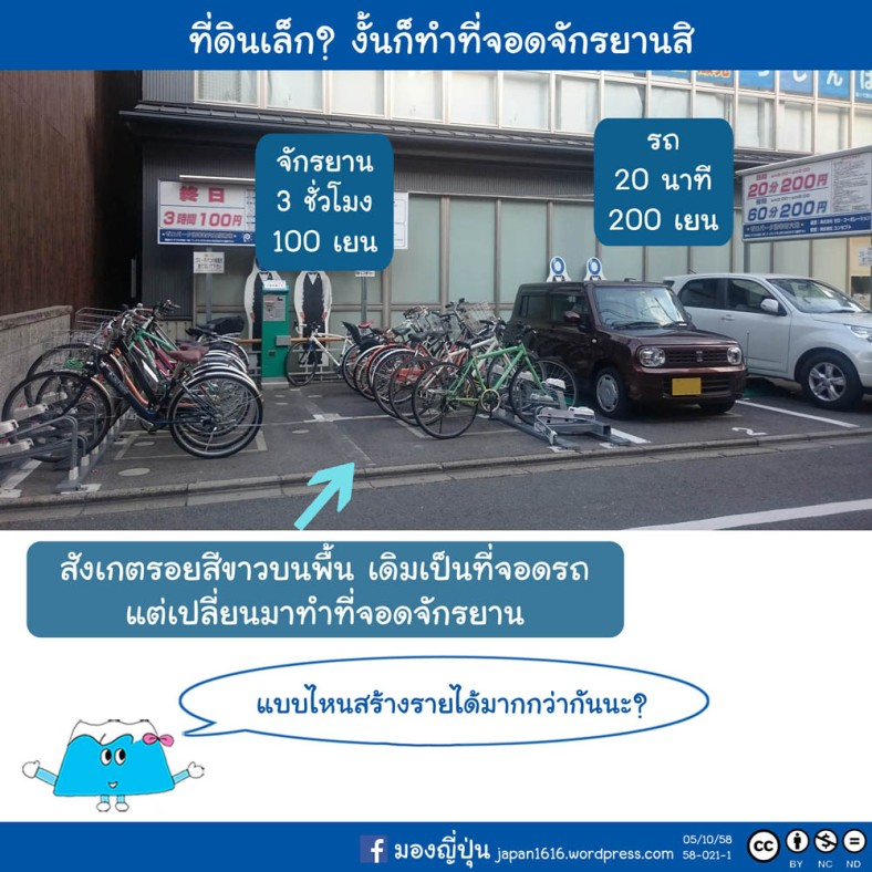 58-021 bicycle parking business