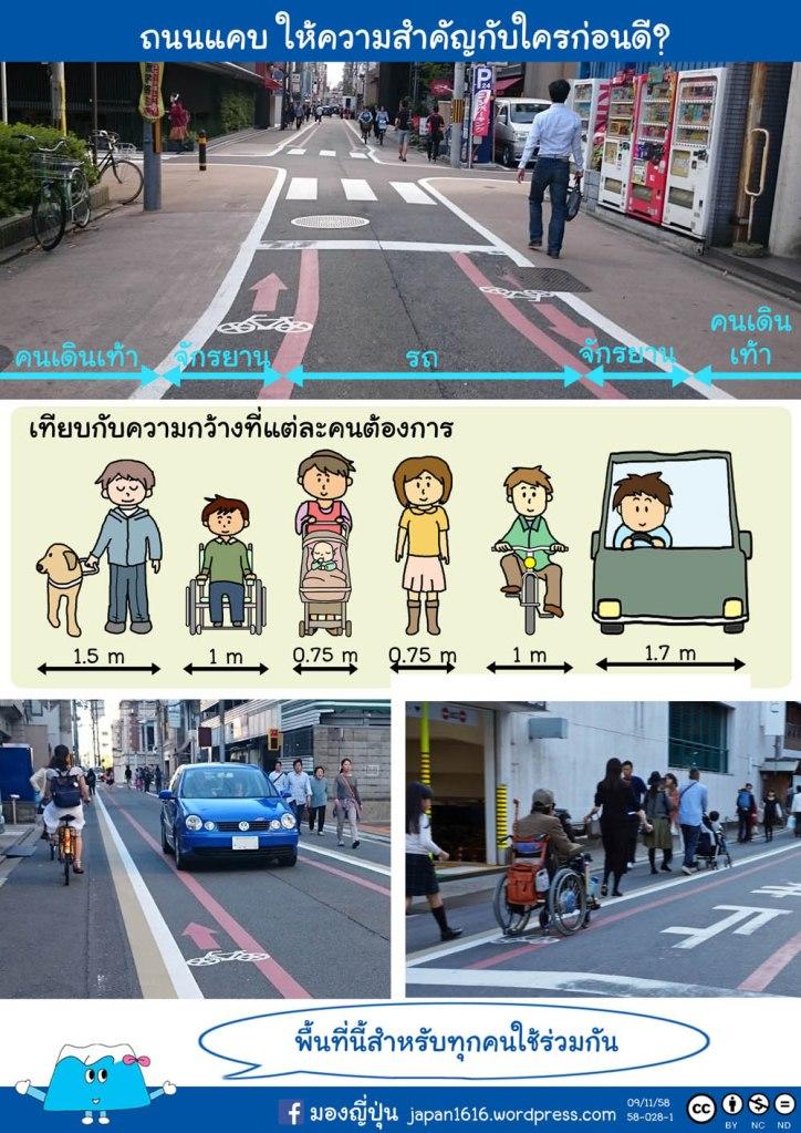 58-028 road prioritization